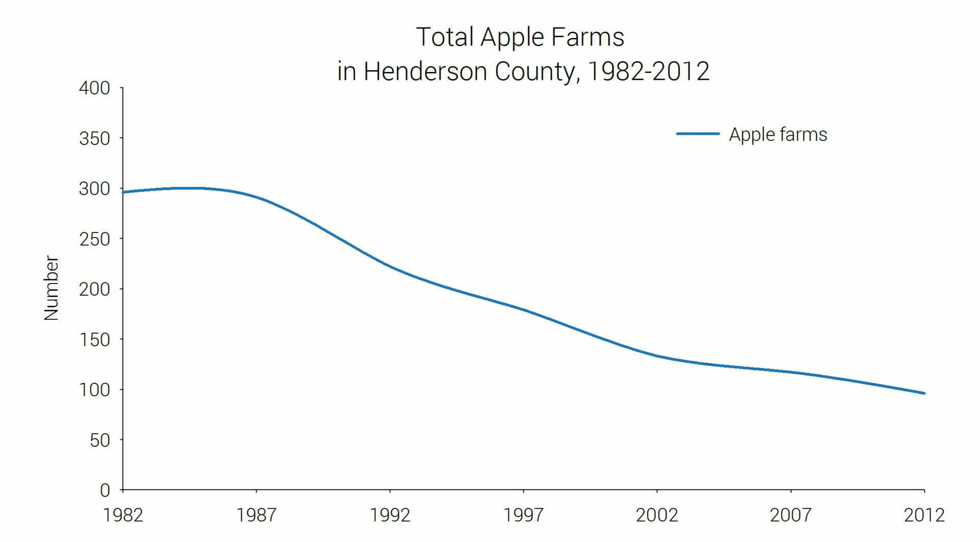 Apples_Hendo_Farms
